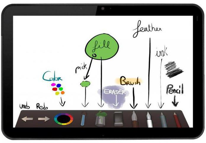 можно ли из планшета сделать графический планшет