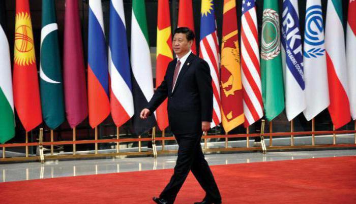 китай внешняя политика