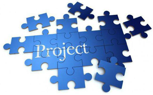 метод освоенного объема в управлении проектами