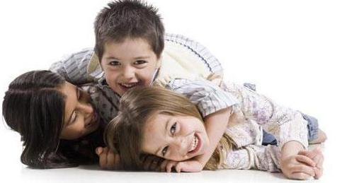 Какие нужны документы для получения детских пособий? Список необходимых документов