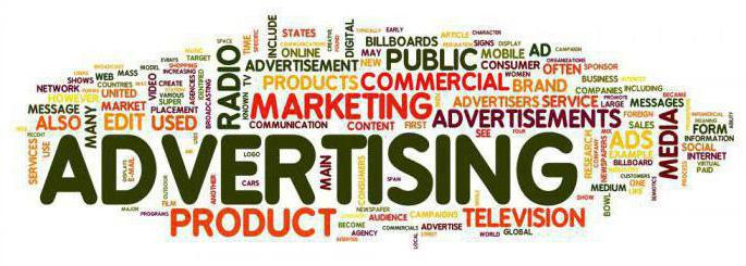 расчет экономической эффективности рекламы формула