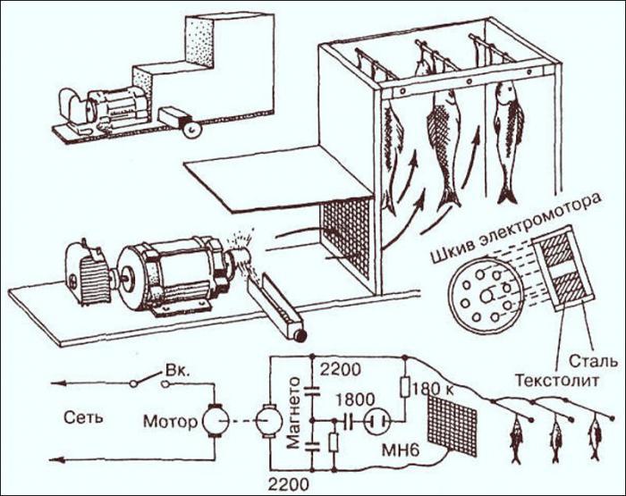 электростатическая коптильня своими руками из развертки телевизора
