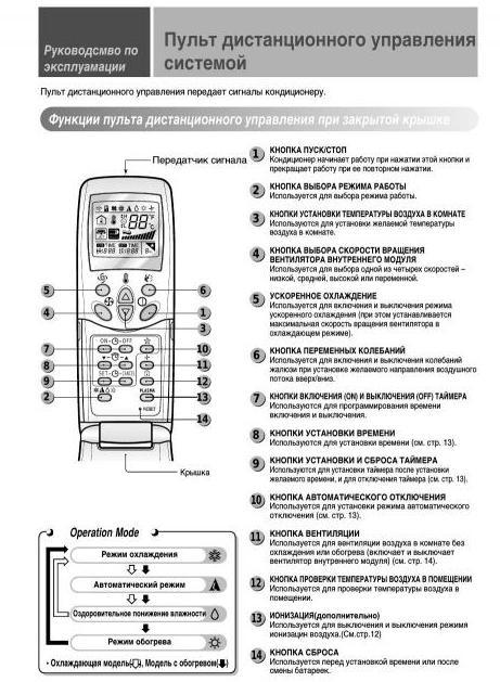 кондиционер lg инструкция к пульту 6711а90032s