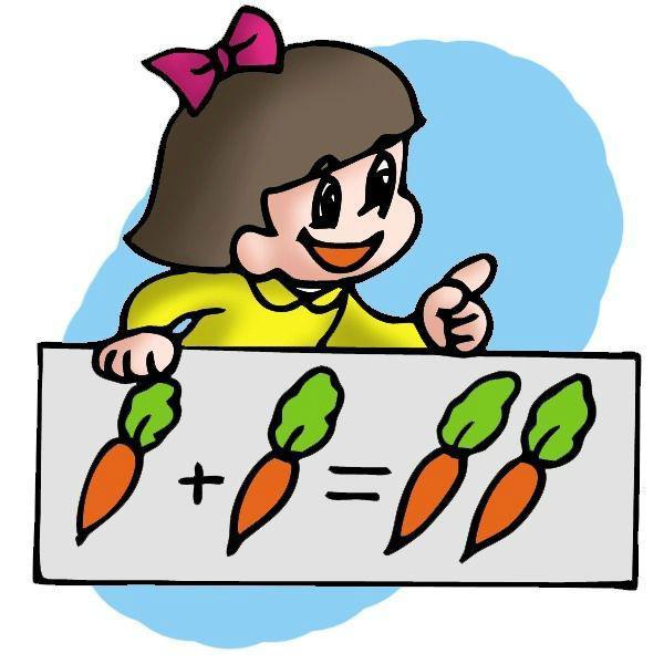 Устный счет на уроках математики