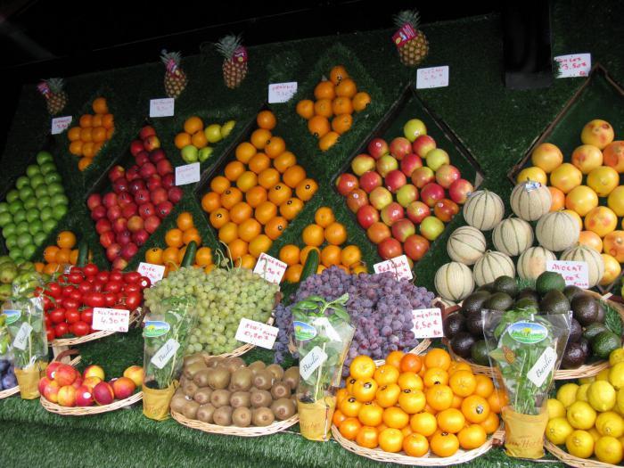 выкладка продовольственных товаров