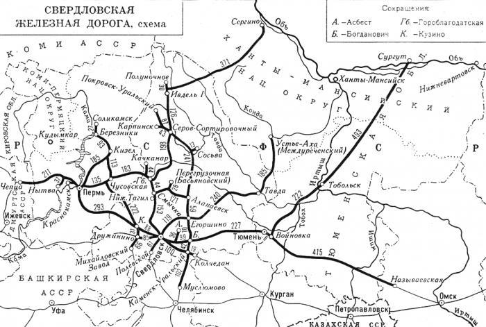 железной дороги. схема