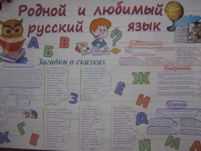 Плакат по русскому языку