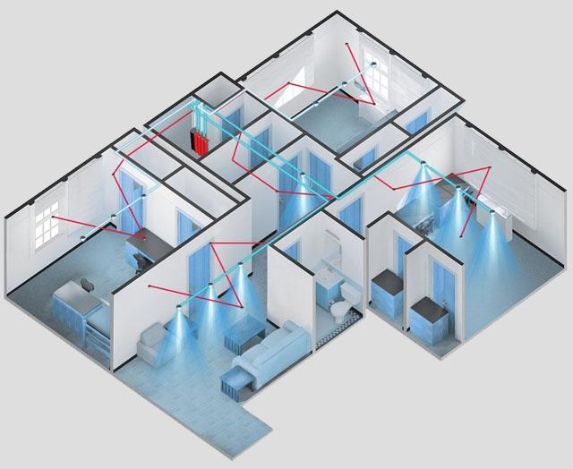 проектирование автоматической установки пожарной сигнализации и пожаротушения