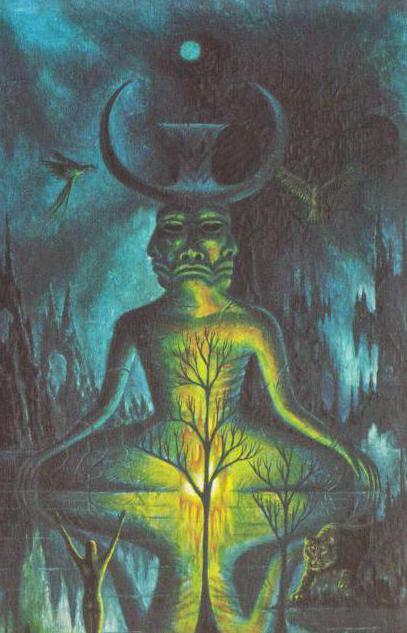 Черная магия в домашних условиях: ритуалы, заговоры, привороты