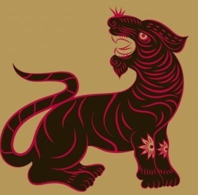 совместимость со знаком львом женщина
