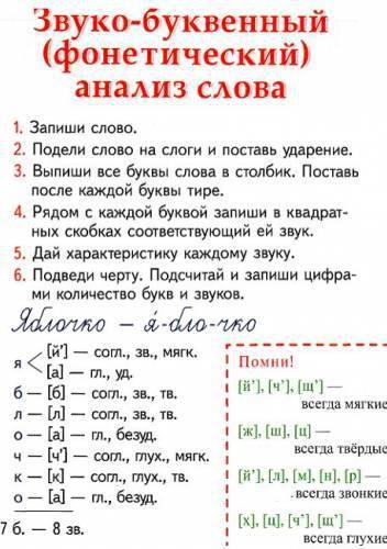 схема разбора слова по звукам