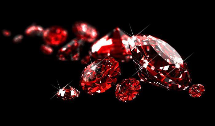 полудрагоценные камни по знаком зодиака