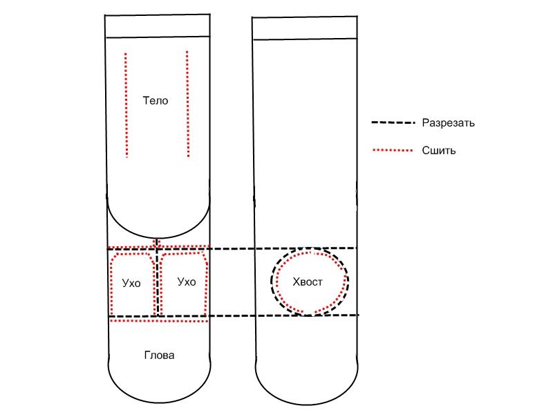 Как сделать игрушку из носка своими руками?