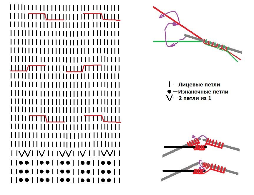 Схема плетения кос на 15 петель