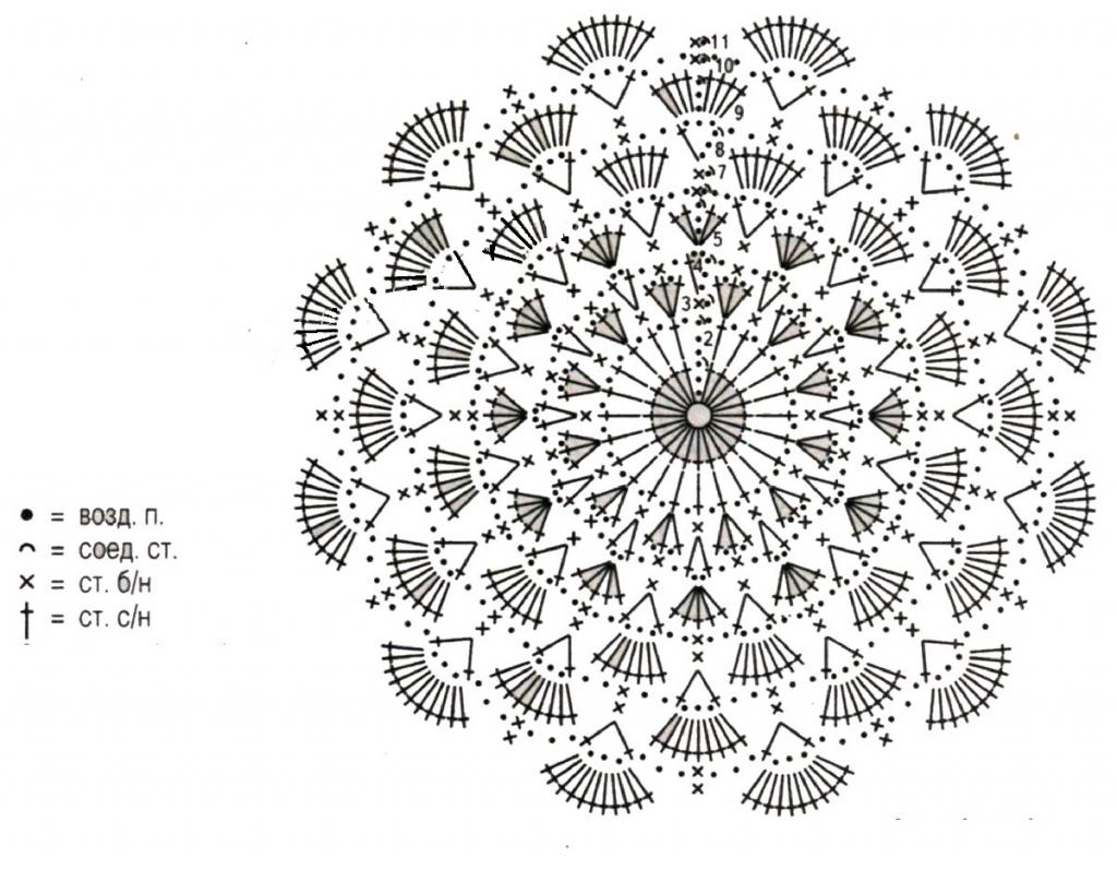 Вязание ракушки по кругу крючком 32