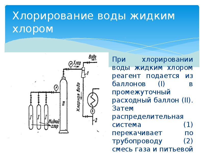 Water Chlorination Scheme