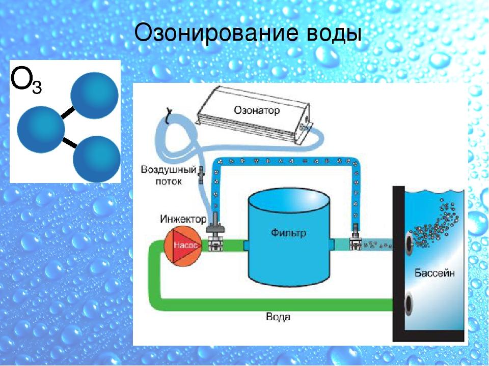 Water Ozonation Scheme