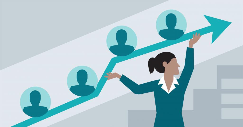 Поток клиентов по рекламе