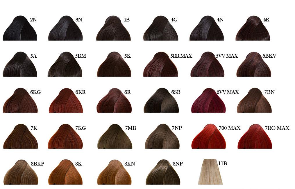 Goldwell: отзывы, рейтинг, линейка уходовой косметики для волос, состав, щадящее воздействие на волосы и правила применения