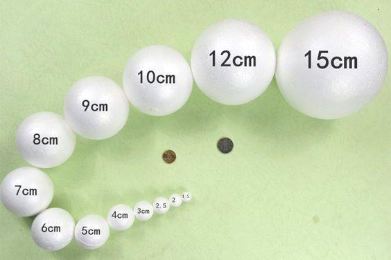 Насыпная плотность полистирола