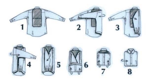 Как сложить рубашку: пошаговая инструкция