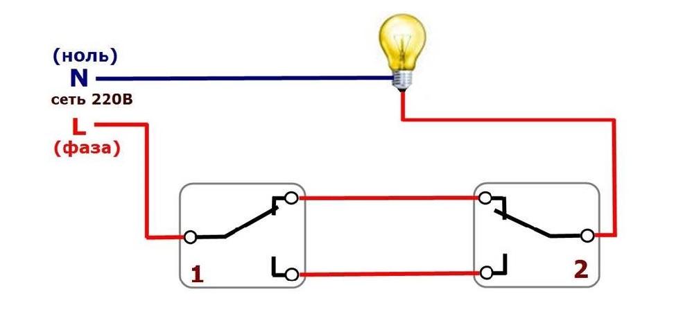 Connecting circuit breakers