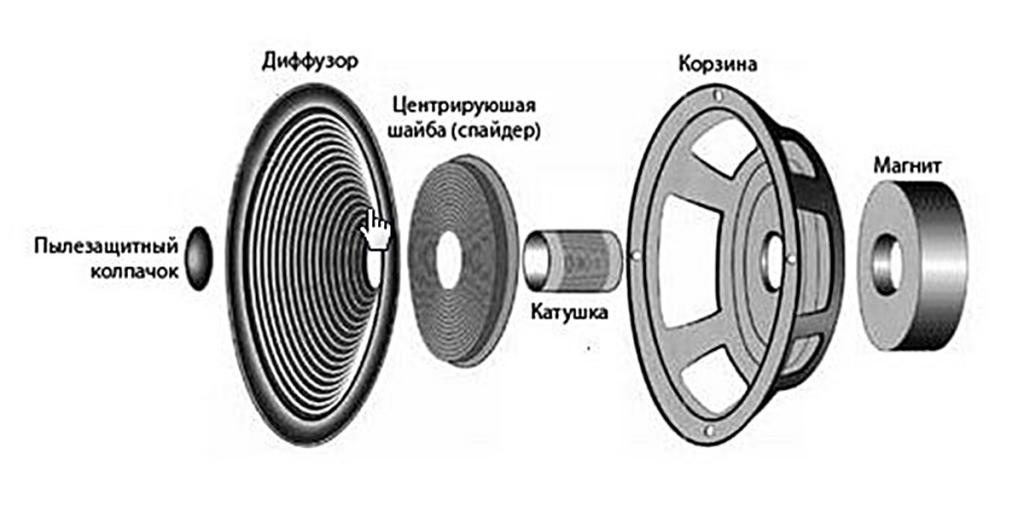 Speaker structure