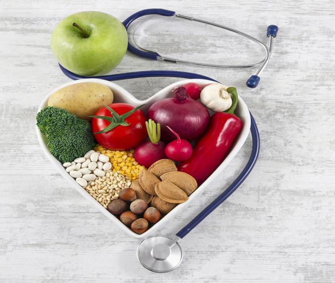 эндокринология диета