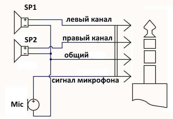 wireless headphone circuit