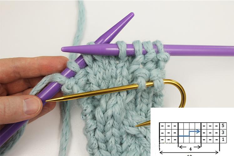Вязание косы с помощью дополнительной спицы