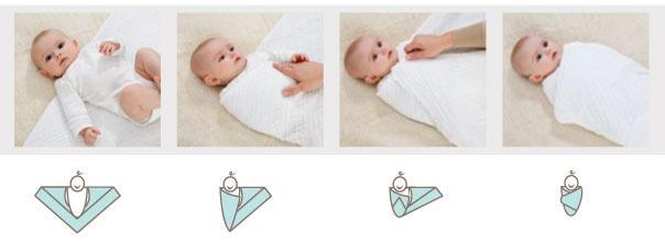 как пеленать ребенка фото