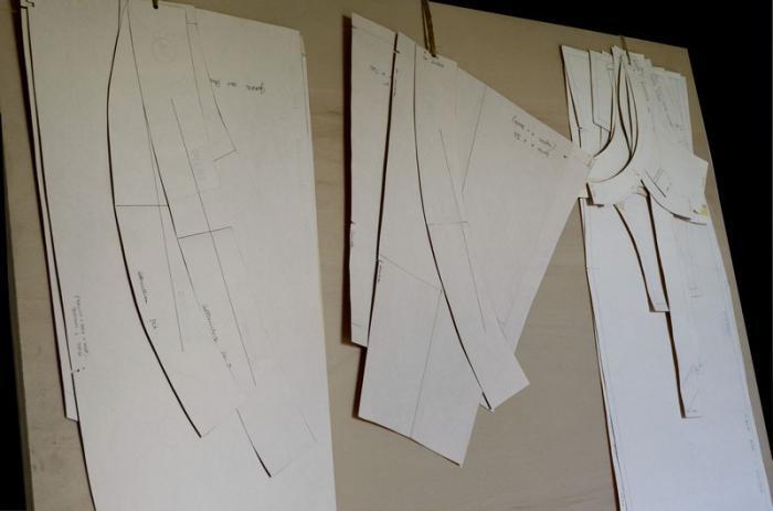 Конструирование одежды. Конструирование и моделирование одежды