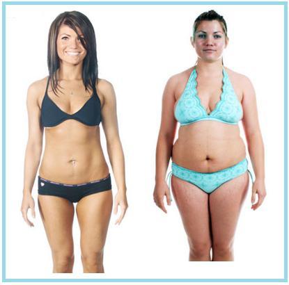 убрать жир на животе неделю