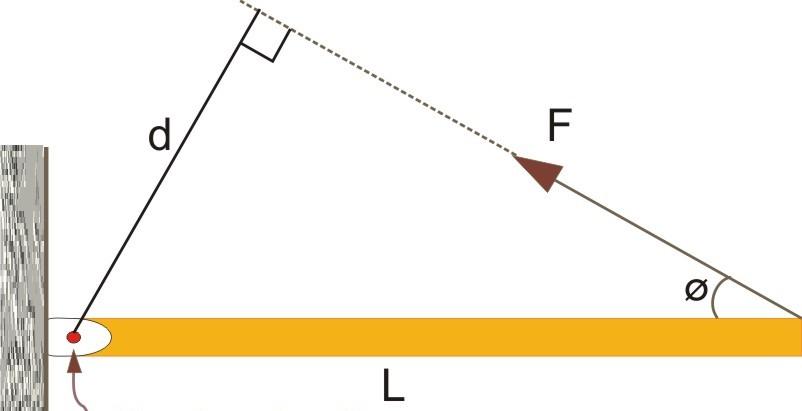 3065250 - Формула определения крутящего момента
