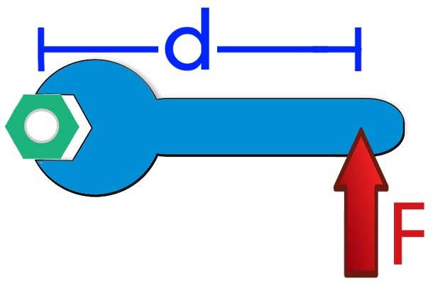 3065473 - Формула определения крутящего момента