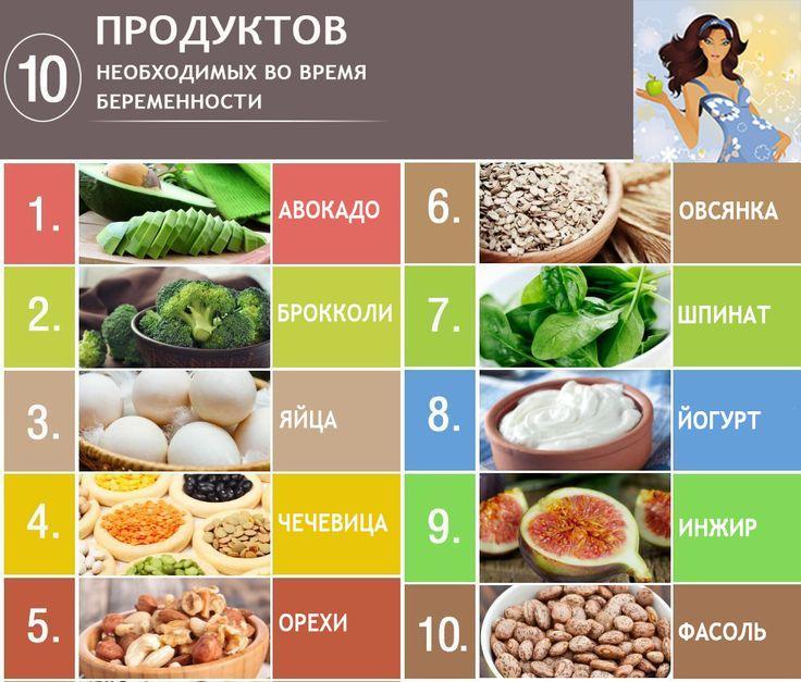 Еда для беременных список 702