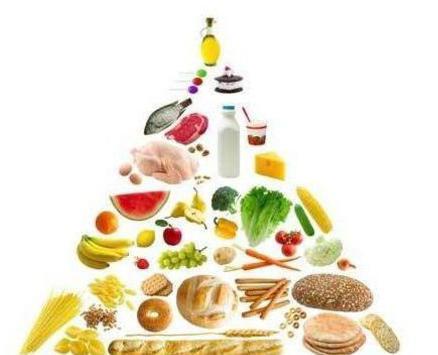 диетолог что съесть чтобы похудеть