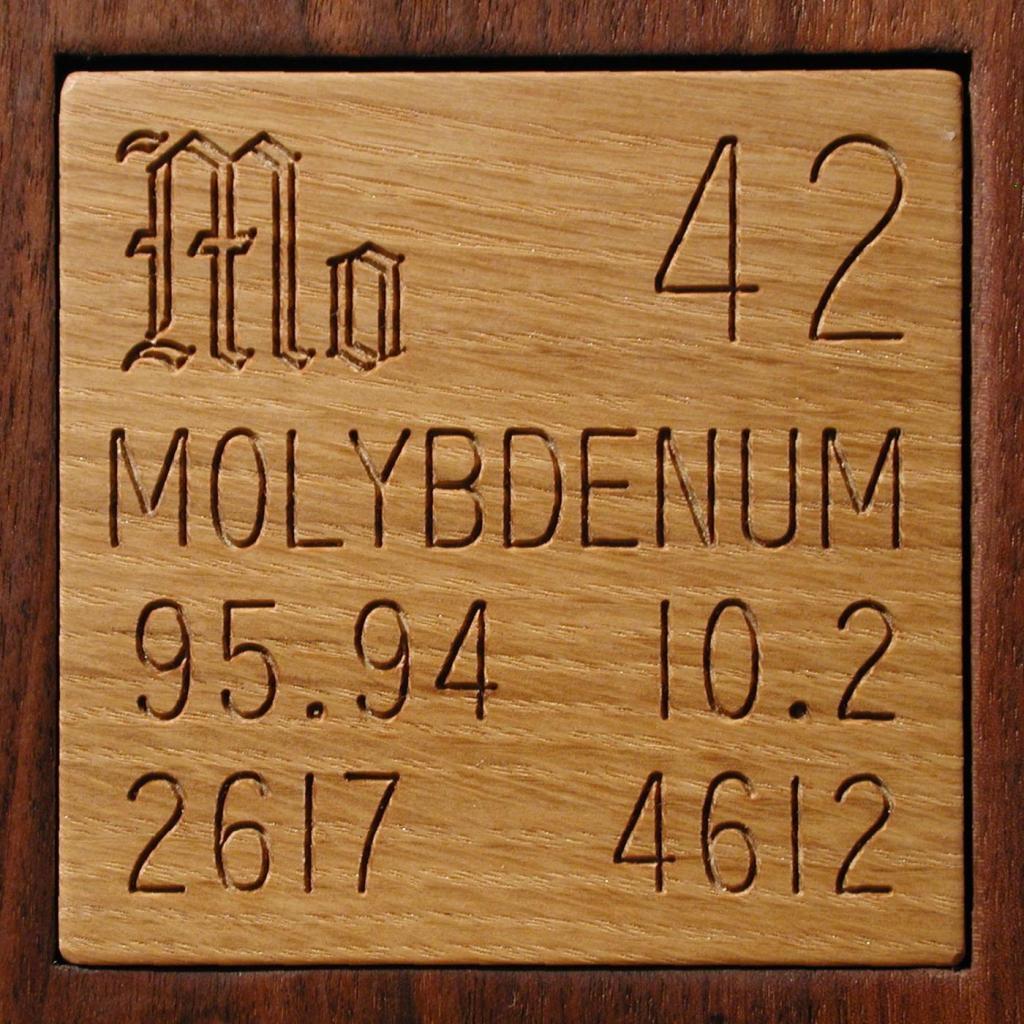 Молибден в периодической таблице