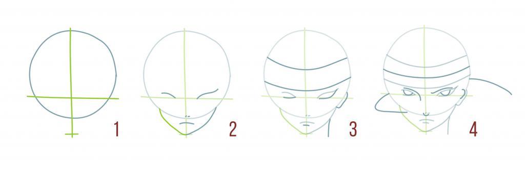 Itachi stages 1-4