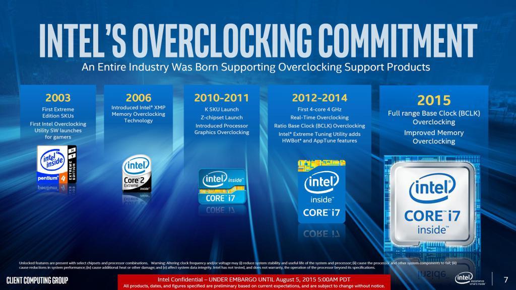 Intel Core i7-6700K Skylake