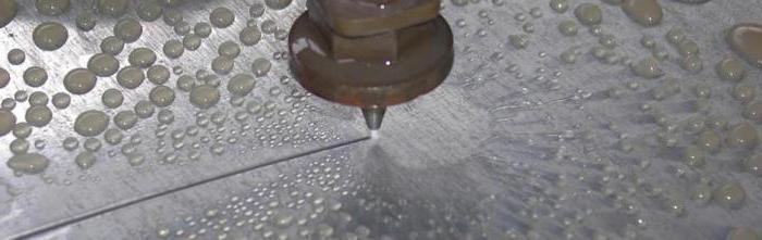 Гидроабразивной резки