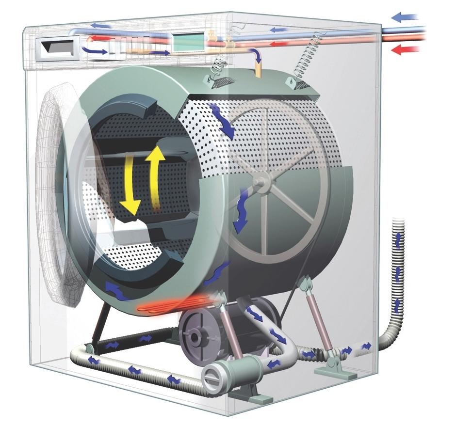 Диагностика и ремонт стиральных машин своими руками