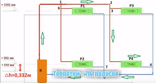 схема для двух этажей