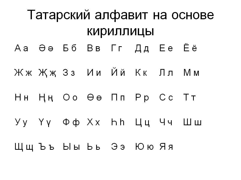 татарский алфавит с картинками удовольствием делюсь вами