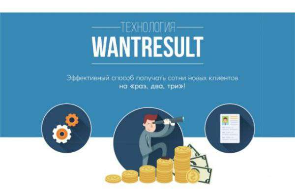 wantresult отзывы о франшизе