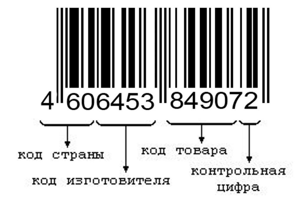 мужчины штрих-коды стран картинки достопримечательности ченстоховы описанием