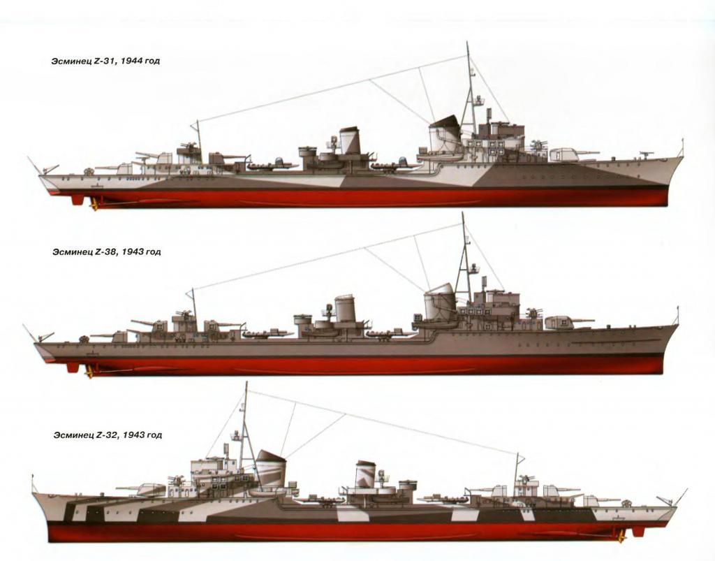 зарождение польского флота
