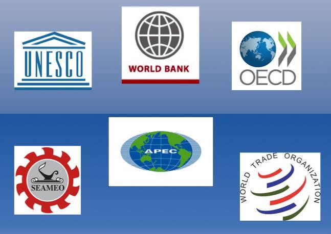 international organizations functions