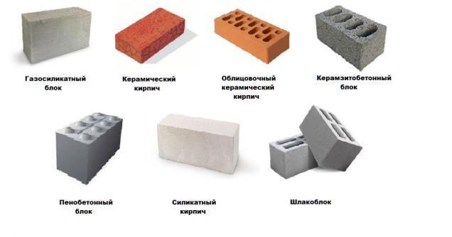 Мини-кирпичный завод. Оборудование для производства кирпича