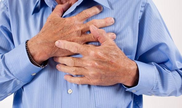 снятие сердечной боли